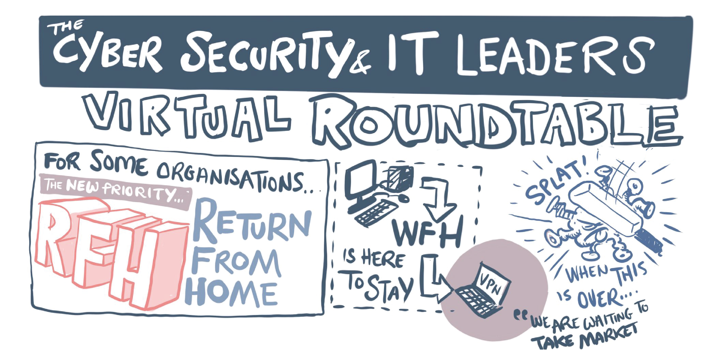 IT and Cybersecurity Roundtable
